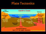 Plate Techtonics