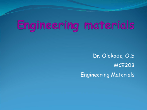 Ch 1: Engineering materials