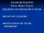 Helping to Develop a Team -- ROLES OF