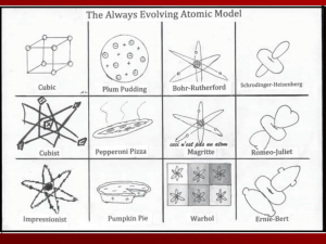 The Shroedinger/Modern Model of the Atom