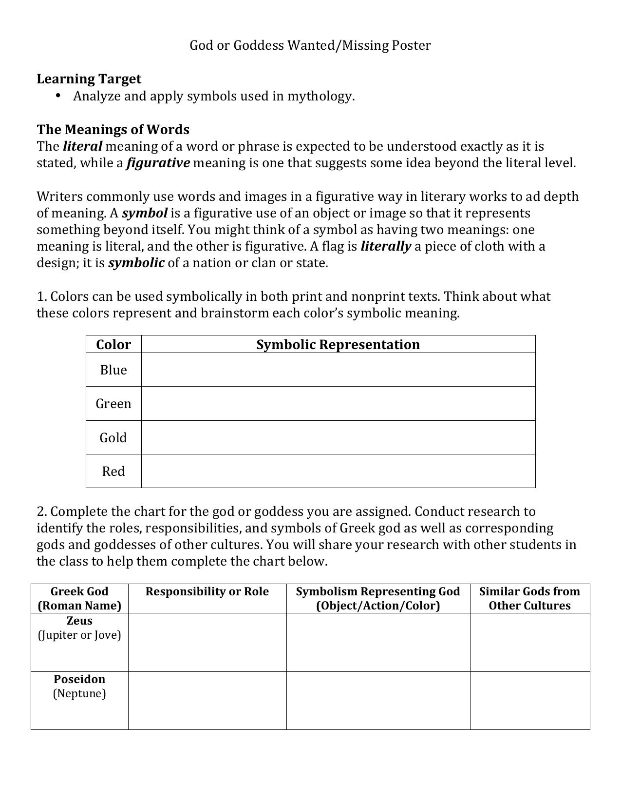 God Or Goddess Wantedmissing Poster Learning Target Analyze