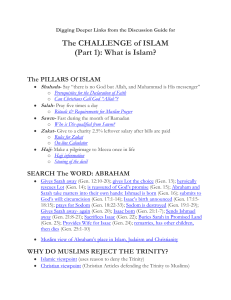 The CHALLENGE of ISLAM (Part 1): What is Islam?