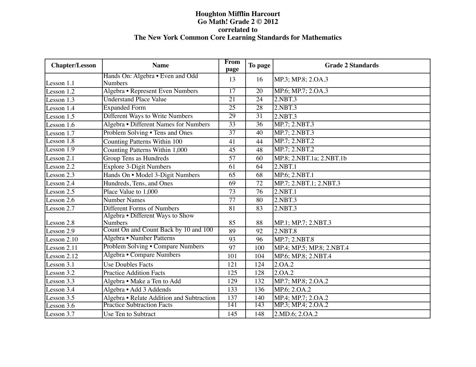 Houghton mifflin harcourt go math grade 2 2012 correlated to falaconquin