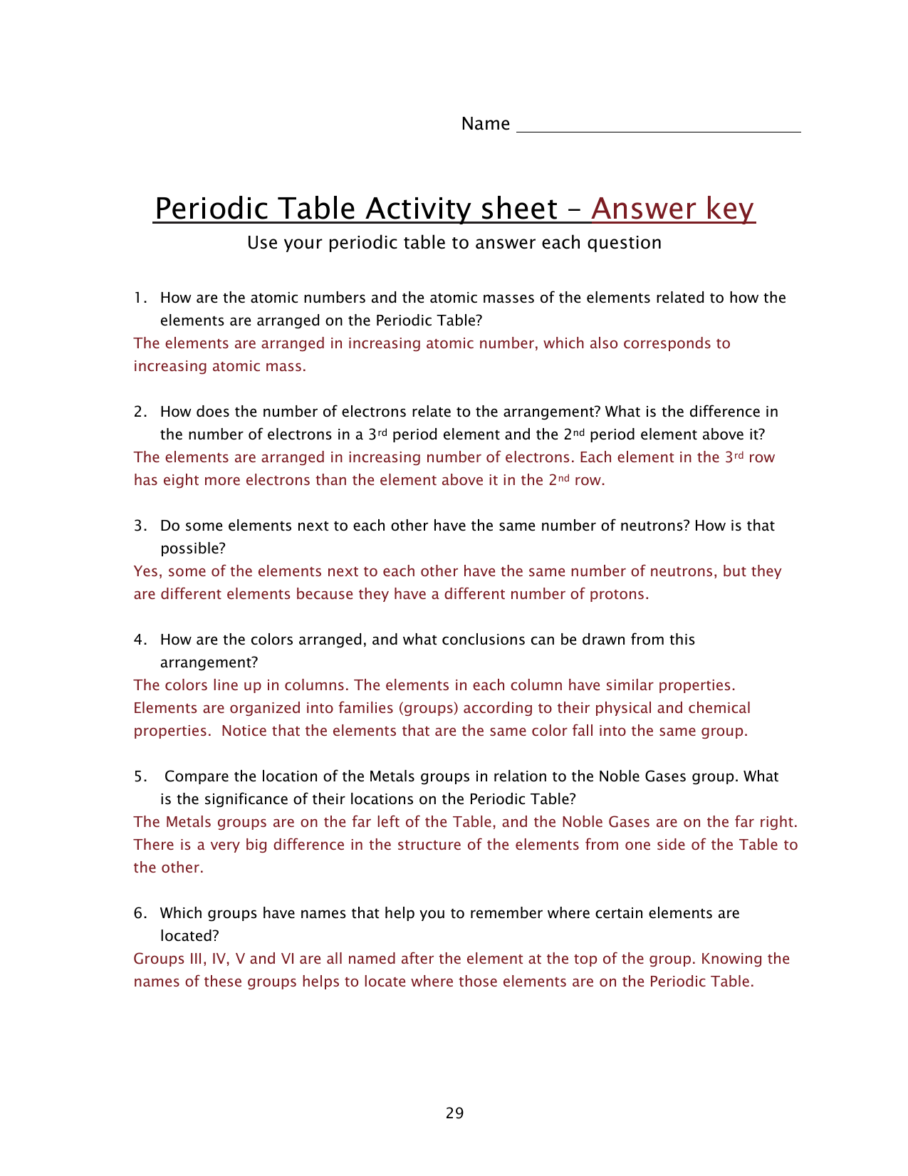 Periodic table activity sheet answer key urtaz Images