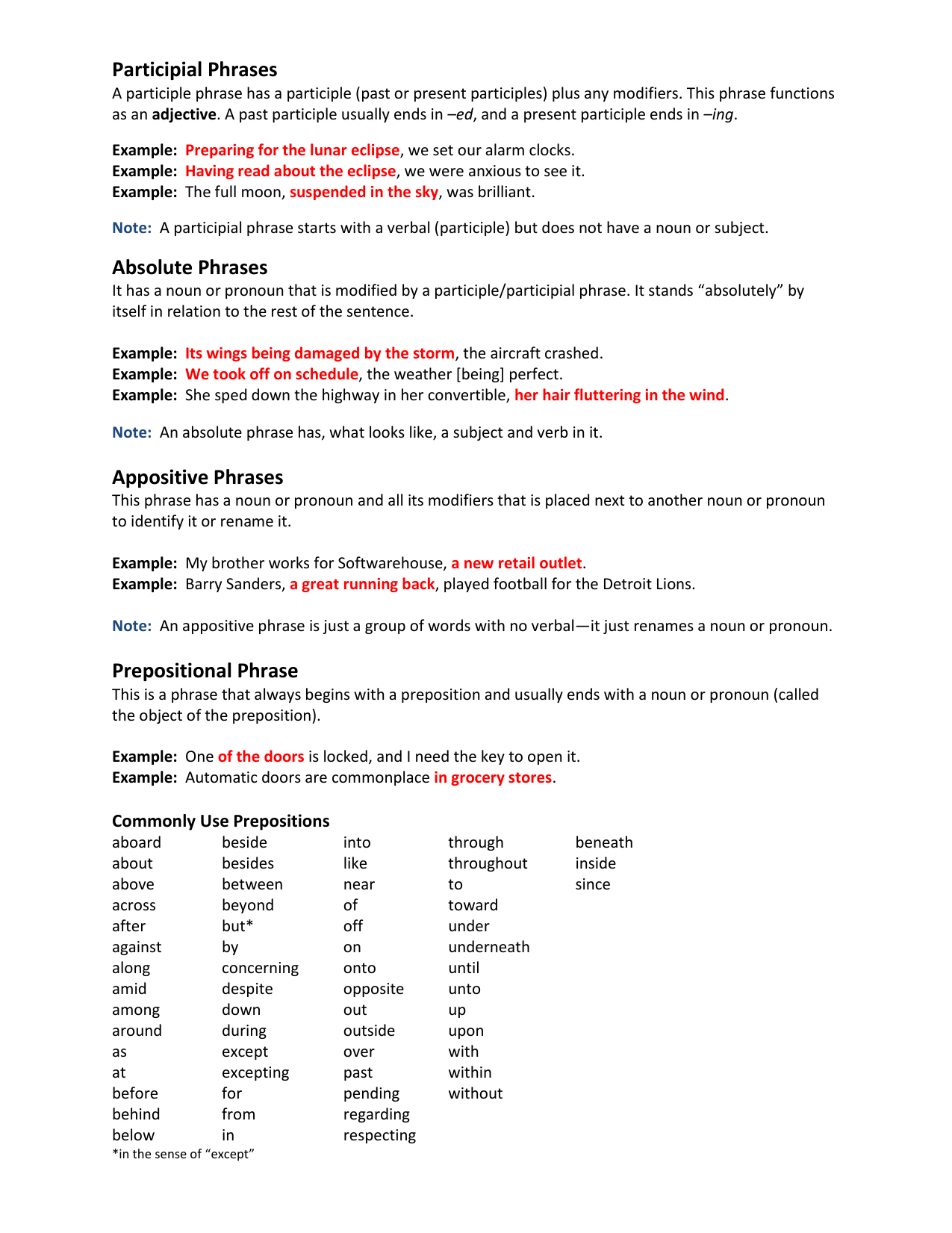 Participial Phrases Absolute Phrases Appositive Phrases