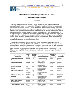 Alternative Sources of Capital for Credit Unions