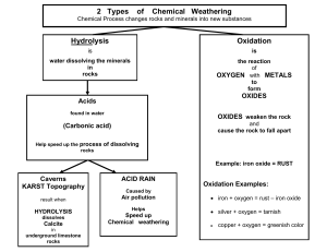 2 Types of Chemical Weathering Hydrolysis Oxidation