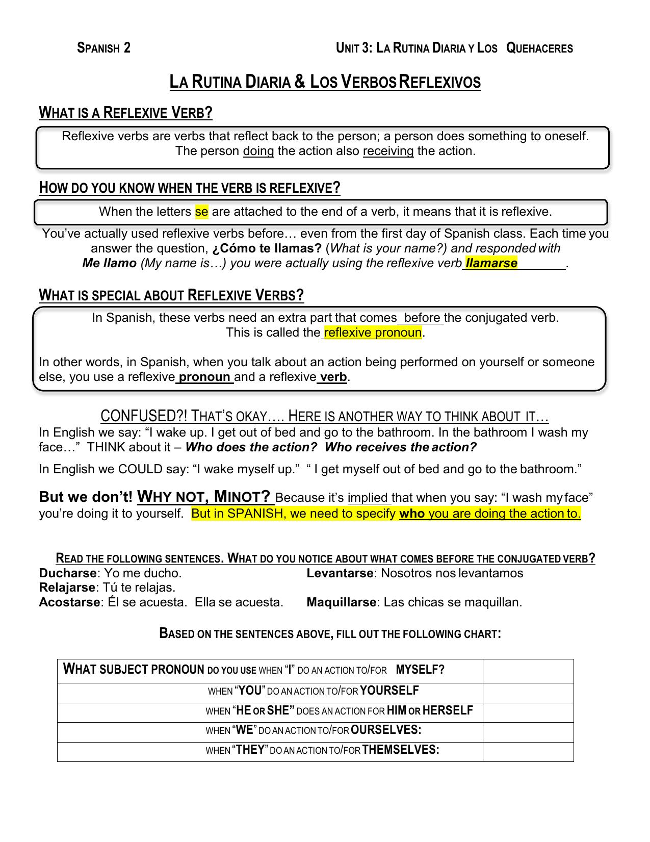 Spanish 2 Reflexive Verb Conjugation – Reflexive Verbs Worksheet
