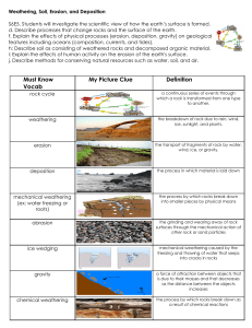 Rock Cycle Weathering Vocab