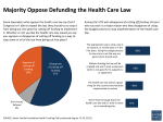 Majority Oppose Defunding the Health Care Law