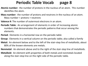 Periodic Table Vocab page 7