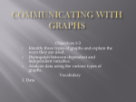 Communicating with Graphs