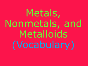 Metals, Nonmetals, and Metalloids (Vocabulary)