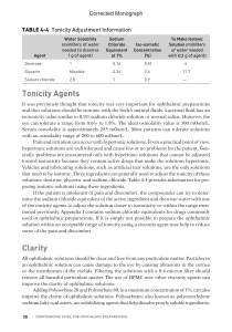 Tonicity Agents Clarity - Pharmacists Provide Care