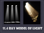 11.4 Ray Model of Light