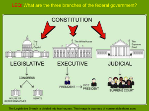 LEQ: What are the three branches of the federal government?