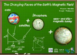 The Changing Faces of the Earth`s Magnetic Field