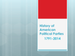 History of American Political Parties