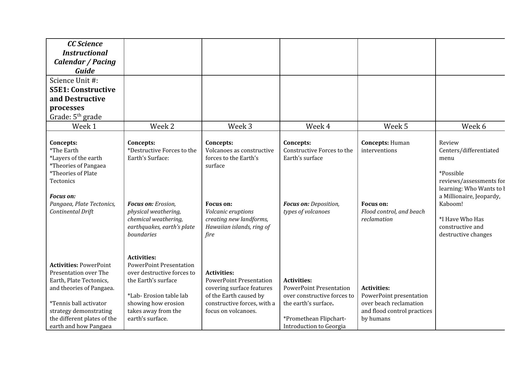 CC-CurriculumCalendarearthscince