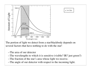 The portion of light we detect from a star/blackbody depends on