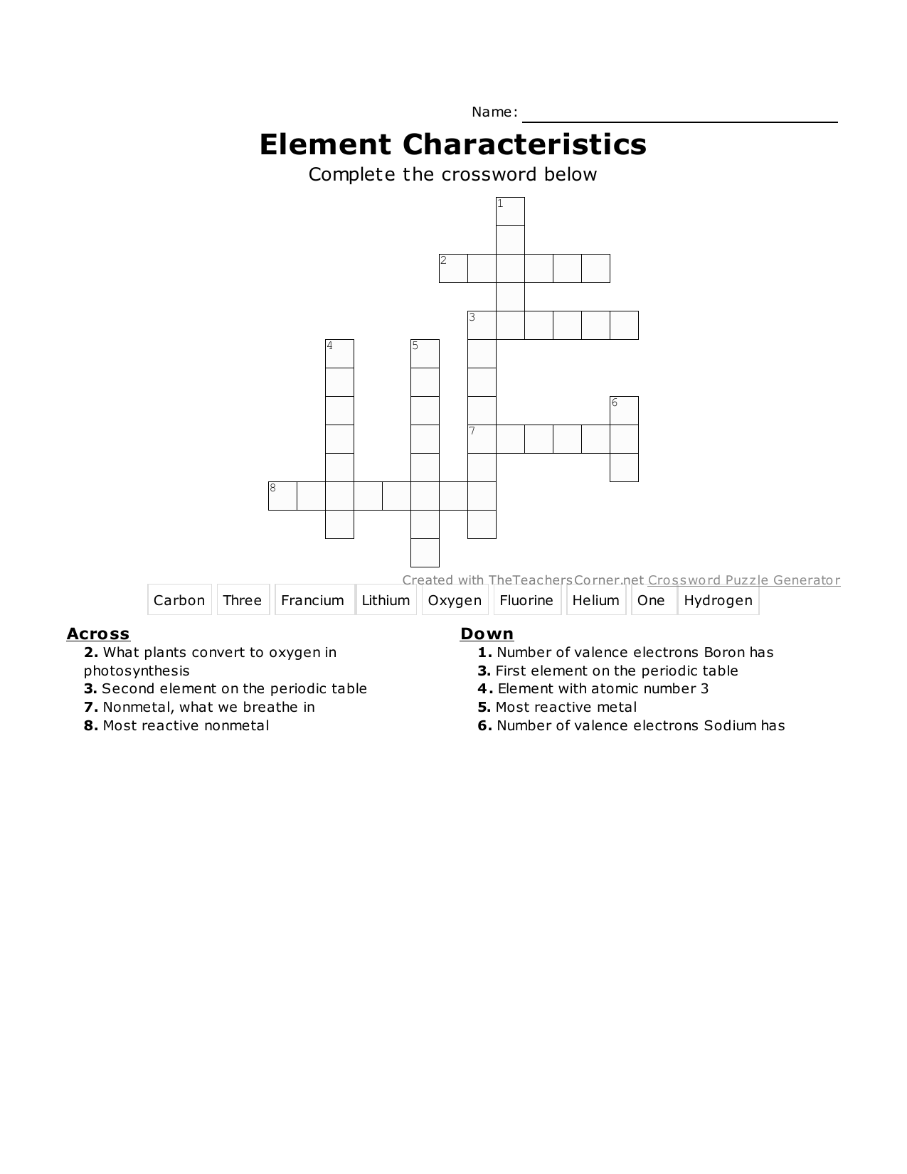 Element Characteristics