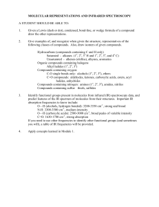 Organic_1_6.1ed_2012_02nd_module_functional_groups_and_IR
