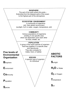 Five levels of Environmental Organization ABIOTIC FACTORS