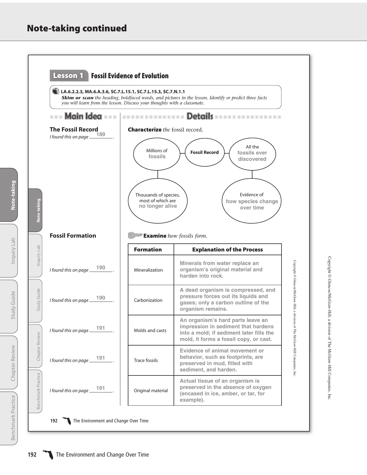 Note-taking continued Within Evidence Of Evolution Worksheet