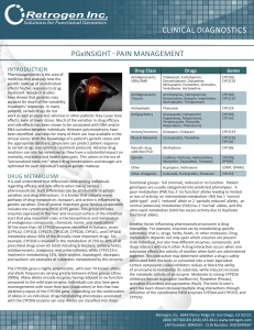 Pain Management Medications
