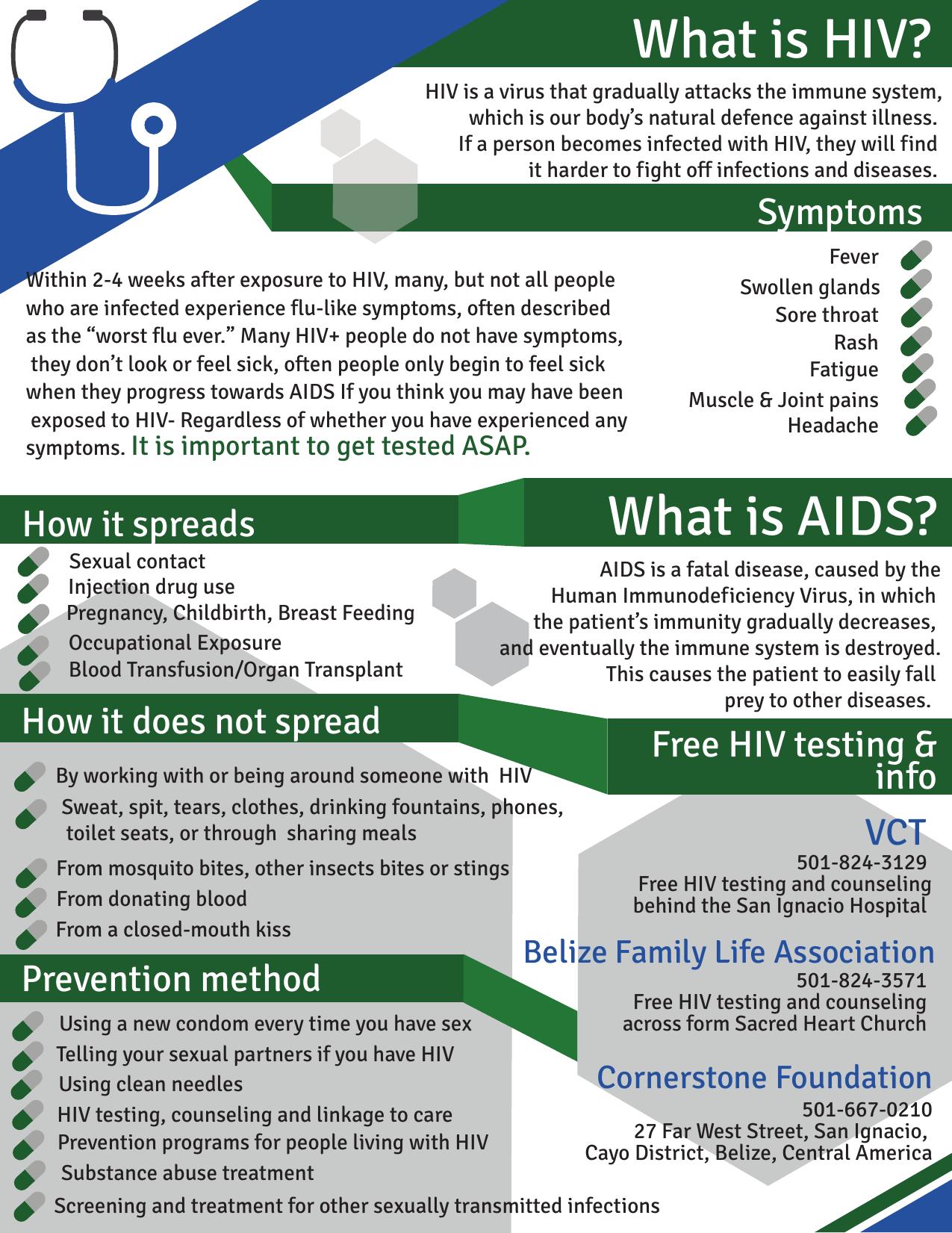 AIDS/HIV Fact Sheet - Cornerstone Foundation Belize