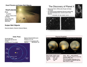 The Discovery of Planet X