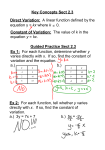 Key Concepts Sect 2.3 Direct Variation: A linear function defined by