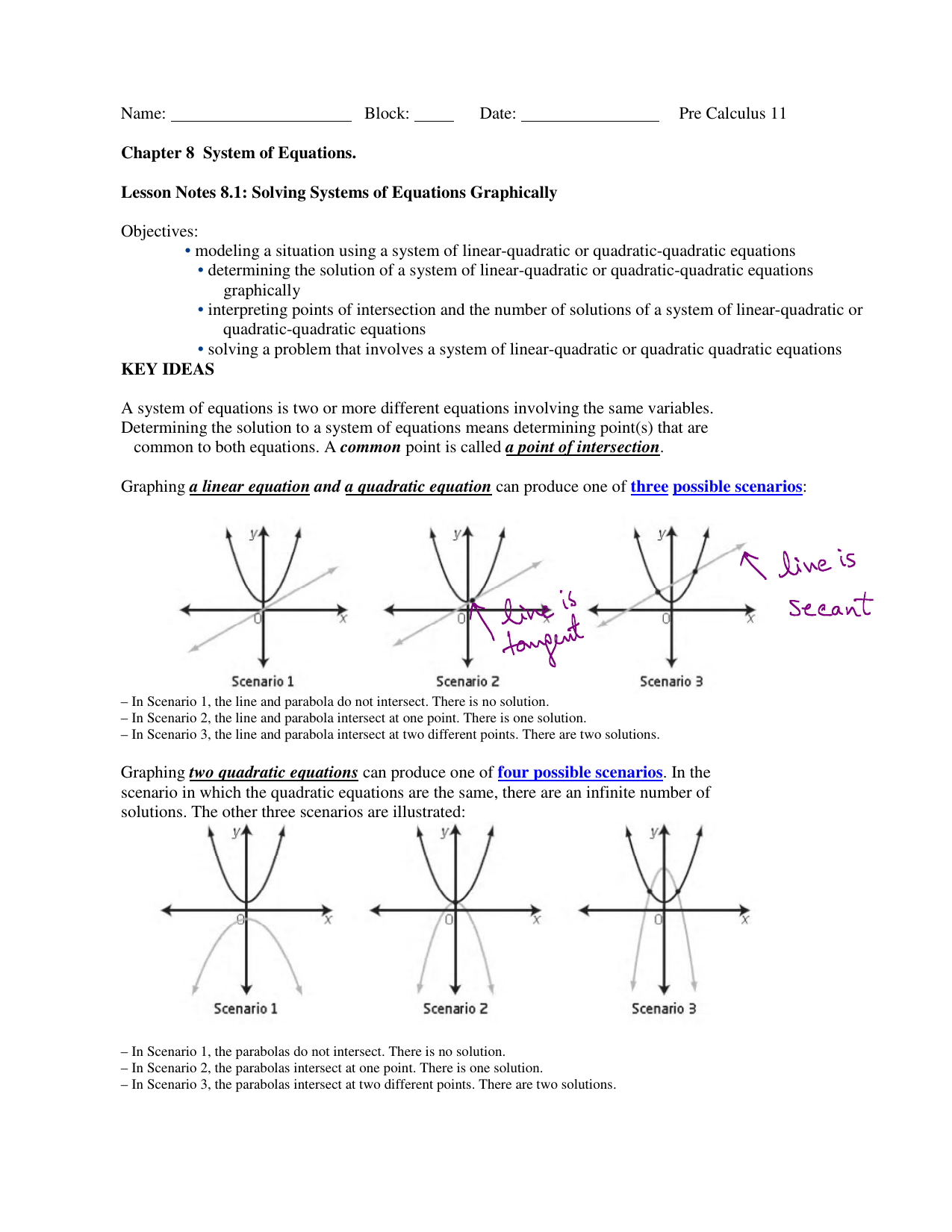 sec 8.1 solving systems of equations graphically
