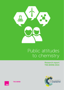 Public attitudes to chemistry - research report