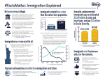 FactsMatter: Immigration Explained