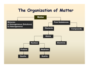 The Organization The Organization of Matter of Matter
