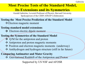 Most Precise Tests of the Standard Model, Its