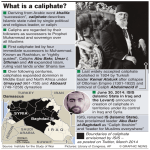 What is a caliphate?