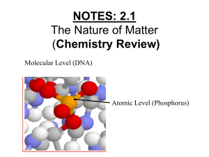 NOTES: 2.1 - Intro to Chemistry