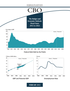 The Budget and Economic Outlook: Fiscal Years