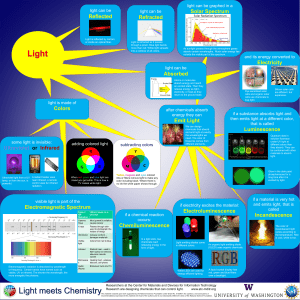 Luminescence Electromagnetic Spectrum Colors