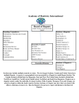 Organizational Chart - Academy of Dentistry International