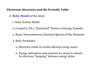 Electronic Structure and the Periodic Table A. Bohr Model of the