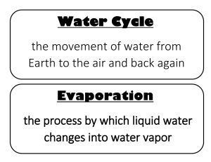 Water Cycle and Weather Vocabulary