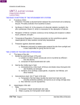 UNIT 2-SUPPORT SYSTEMS Integumentary System Lecture Notes