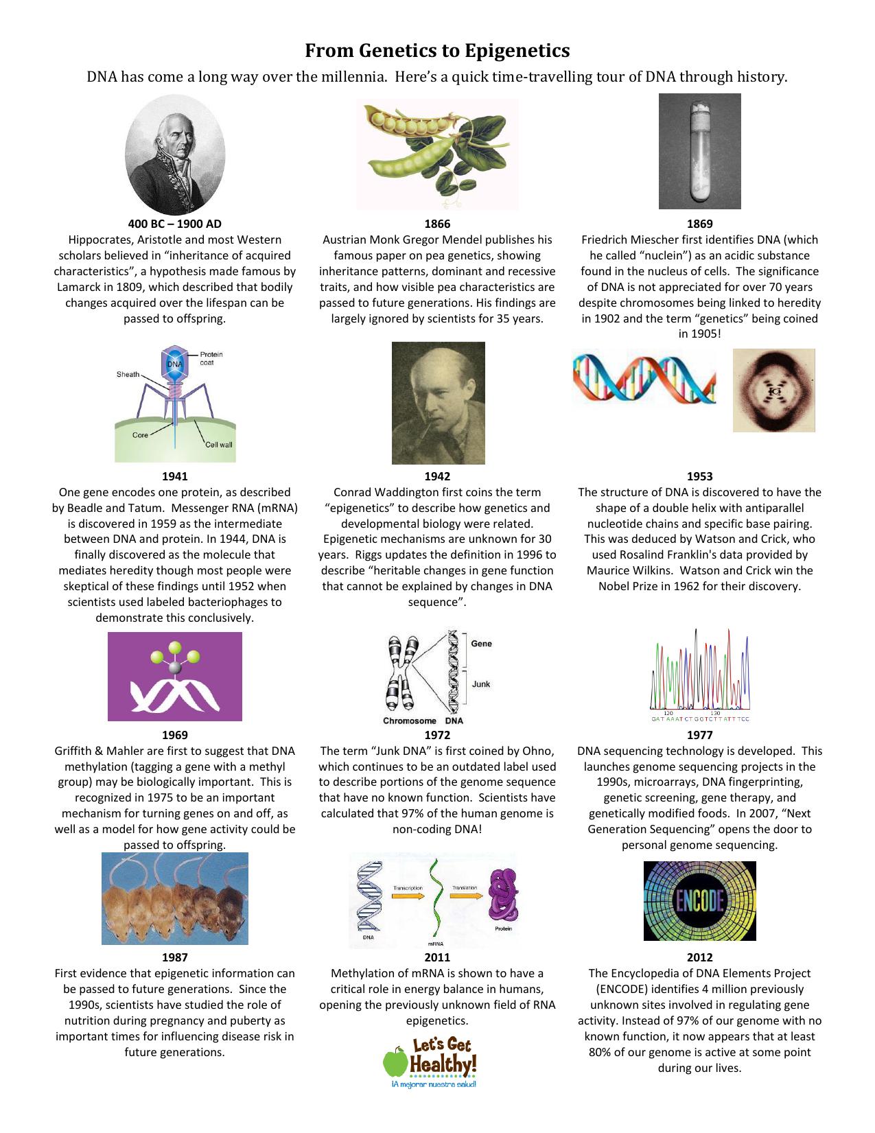 identify the mechanisms of heredity