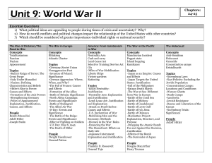 Unit 9: World War II