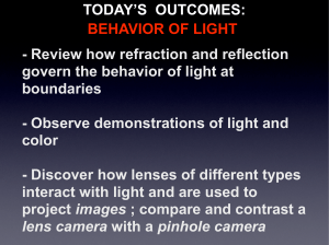 Review how refraction and reflection govern the behavior of light at