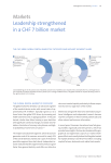 Markets Leadership strengthened in a CHF 7 billion market