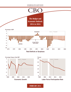 The Budget and Economic Outlook: 2014 to 2024